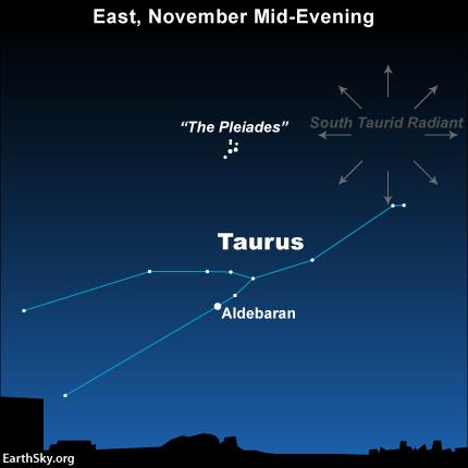 Name:  2013-november-south-taurid-meteor-night-sky-chart.jpg Views: 21 Size:  53.3 KB