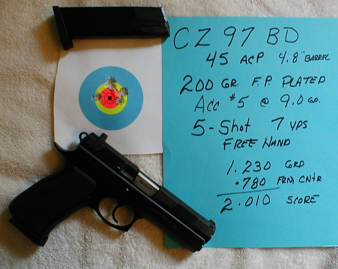 Anyone Considering the Now Available CZ 1911  45?