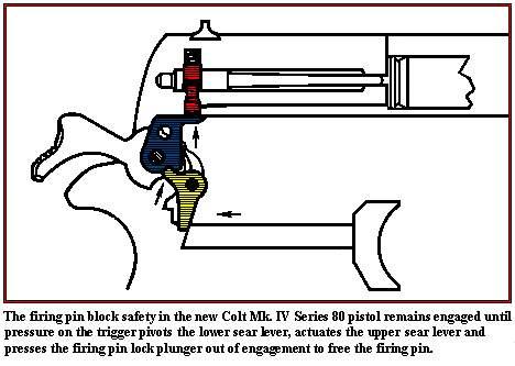 Kimber 1911 Sear Diagram Trusted Wiring Diagram