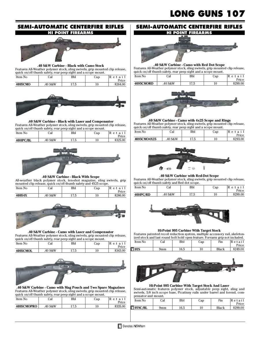 Hi-Point Model 995 9mm Carbine - Page 2